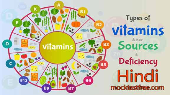 Vitamin, Source And Deficiency